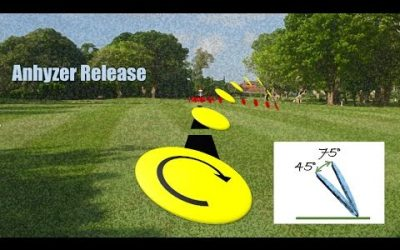 Disc Golf Roller Shots: the Techniques and Discs for Maximum Distance